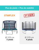 Trampoline Starflex Pro avec echelle - Diamètre 366 cm