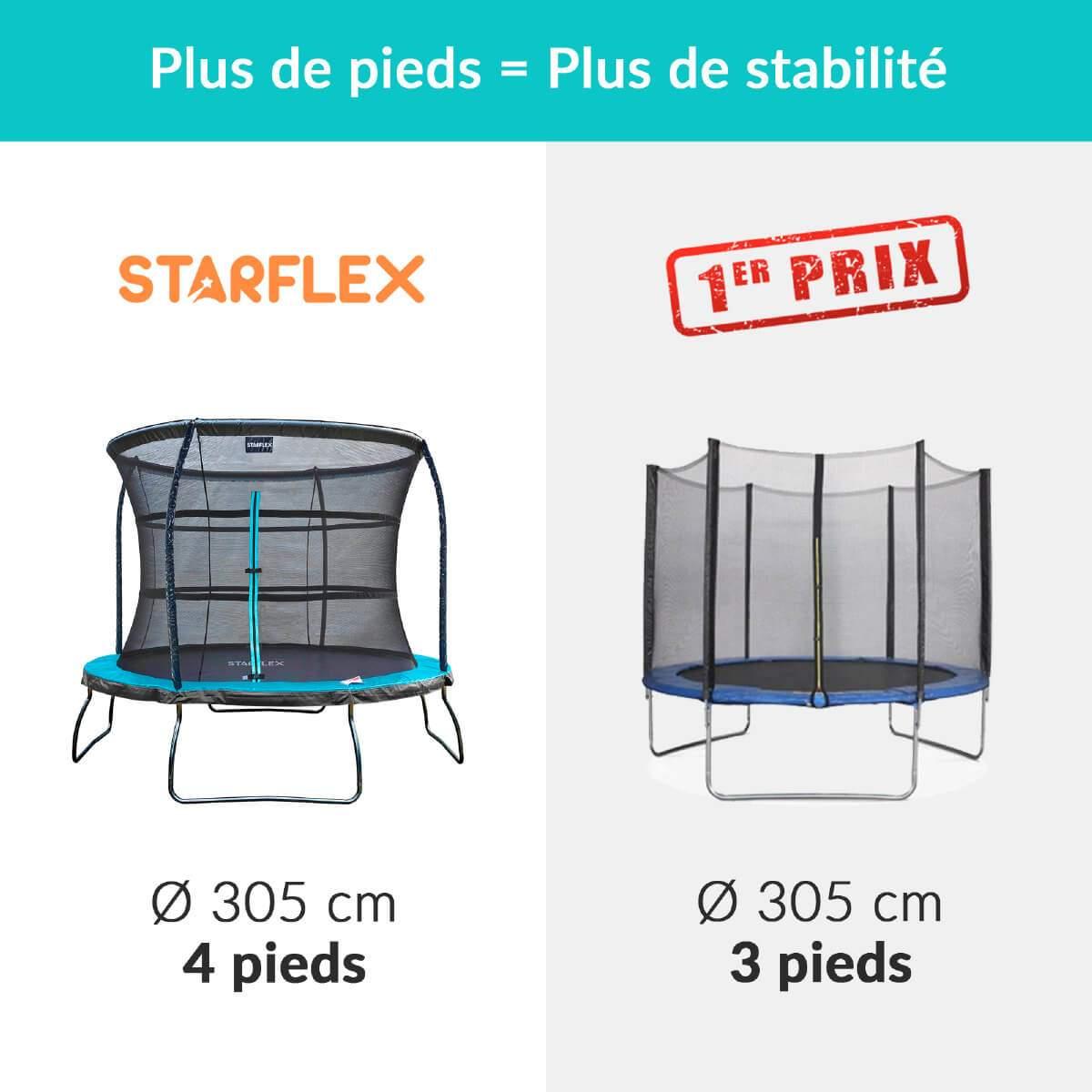 tente intégrale trampoline topflex